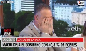 Periodista llora frente a las cámaras al leer las cifras de pobreza en Argentina